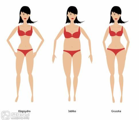 532a55ff Który typ figury? zwykłe zdjęcia realnych kobiet - strona 2 - Forum ...