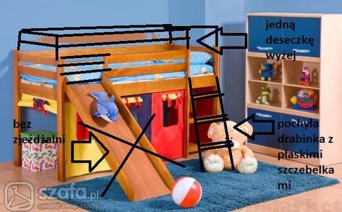 Trzylatek I łóżko Piętrowe Forum Szafapl
