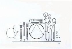 Savoir vivre nakrycia stołu