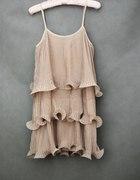 Szukam Sukienki H&M pilnie