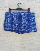 niebieskie modne przewiewne spodenki na lato