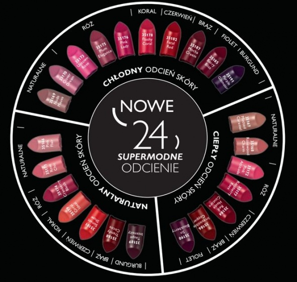Usta THE ONE TYLKO KOLOR RED HAUTE COUTURE nowy nieuzywany