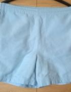 błękitne spodenki adidas