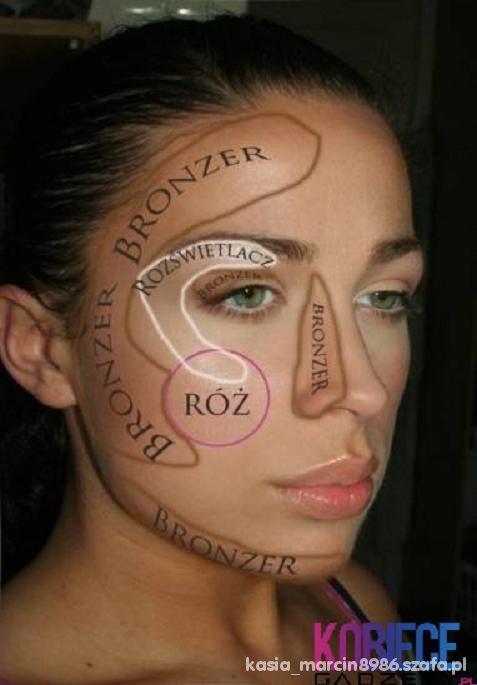 Jak się malować aby optycznie wyszczuplić twarz